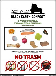Commercial Compost Sign